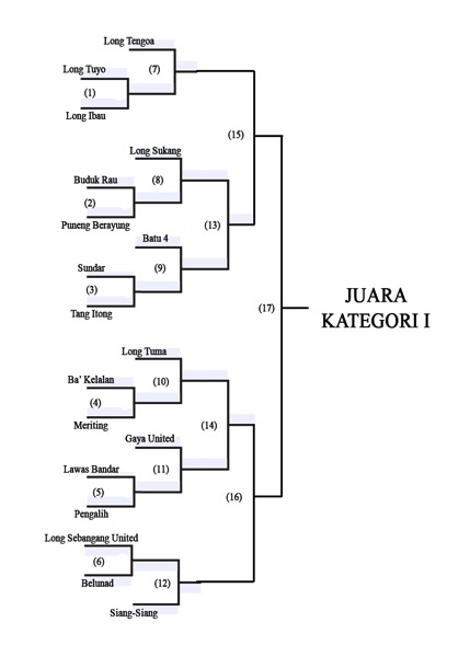 Category-1-Bracket.jpg